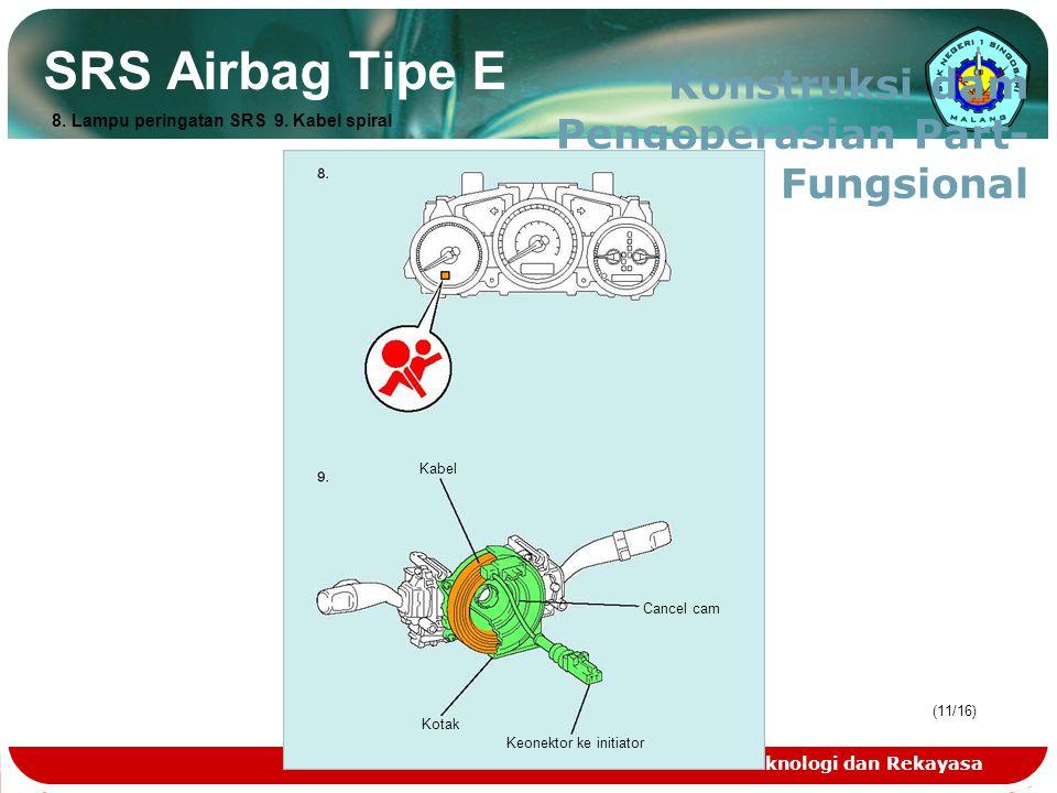 Teknologi dan Rekayasa (11/16) SRS Airbag Tipe E Konstruksi dam Pengoperasian Part- Part Fungsional Kabel Kotak Cancel cam Keonektor ke initiator 8. L