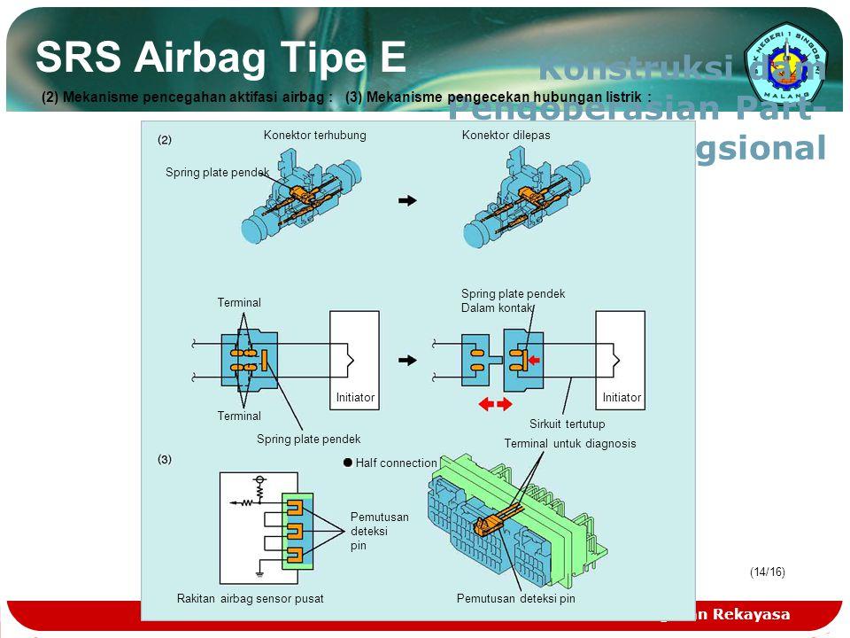 Teknologi dan Rekayasa (14/16) SRS Airbag Tipe E Konstruksi dam Pengoperasian Part- Part Fungsional Spring plate pendek Konektor terhubungKonektor dil