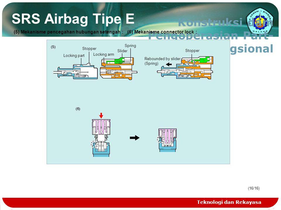 Teknologi dan Rekayasa (16/16) SRS Airbag Tipe E Konstruksi dam Pengoperasian Part- Part Fungsional Locking part Stopper Locking arm Slider Spring Reb