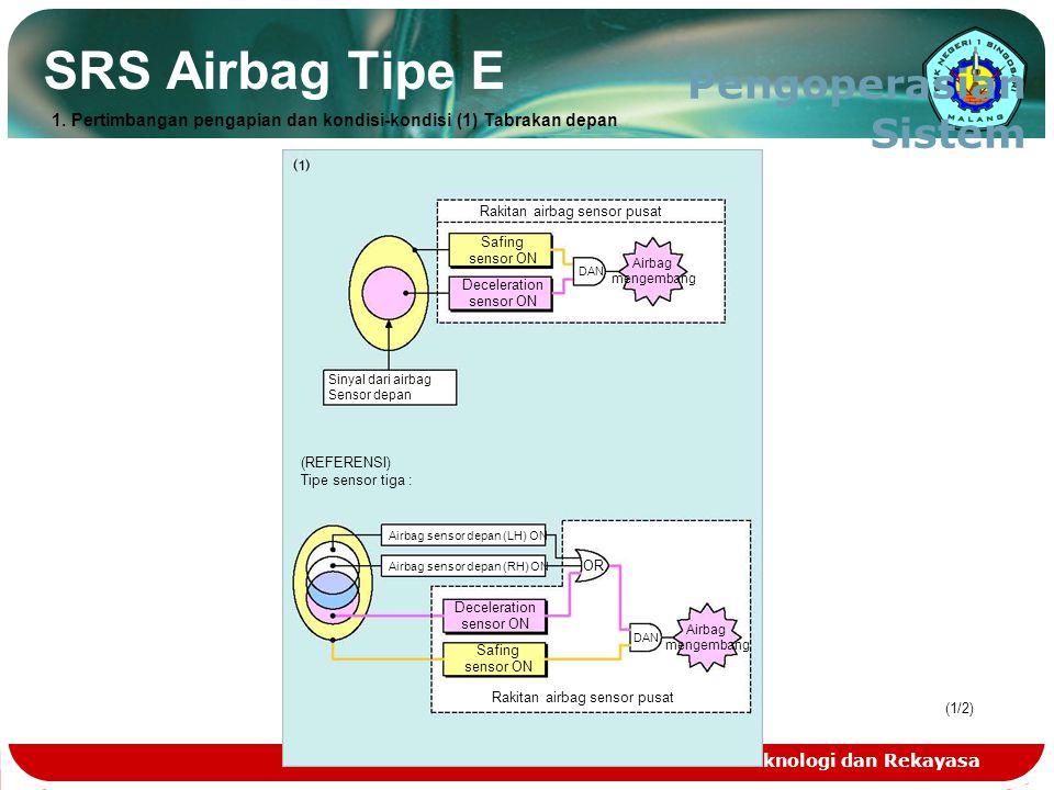 Teknologi dan Rekayasa (1/2) SRS Airbag Tipe E Pengoperasian Sistem Rakitan airbag sensor pusat Safing sensor ON Deceleration sensor ON Sinyal dari ai
