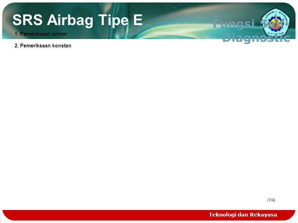 Teknologi dan Rekayasa (1/4) SRS Airbag Tipe E Fungsi Self- Diagnostic 1. Pemeriksaan primer 2. Pemeriksaan konstan