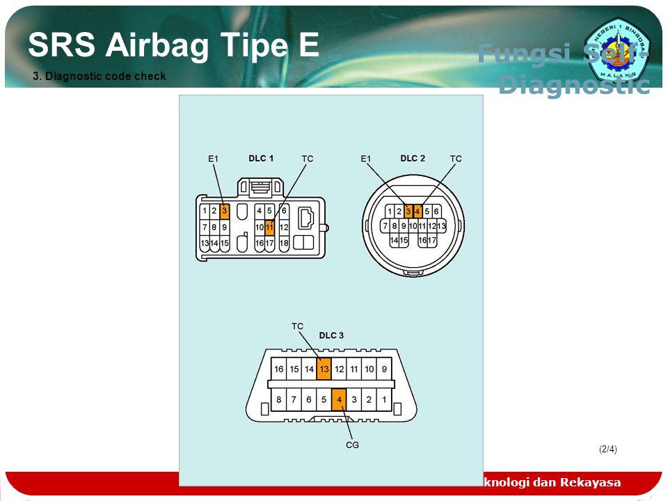 Teknologi dan Rekayasa (2/4)(2/4) SRS Airbag Tipe E Fungsi Self- Diagnostic 3. Diagnostic code check