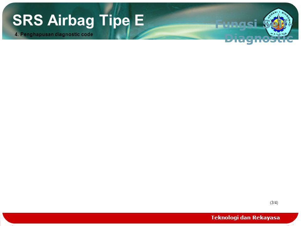 Teknologi dan Rekayasa (3/4)(3/4) SRS Airbag Tipe E Fungsi Self- Diagnostic 4. Penghapusan diagnostic code