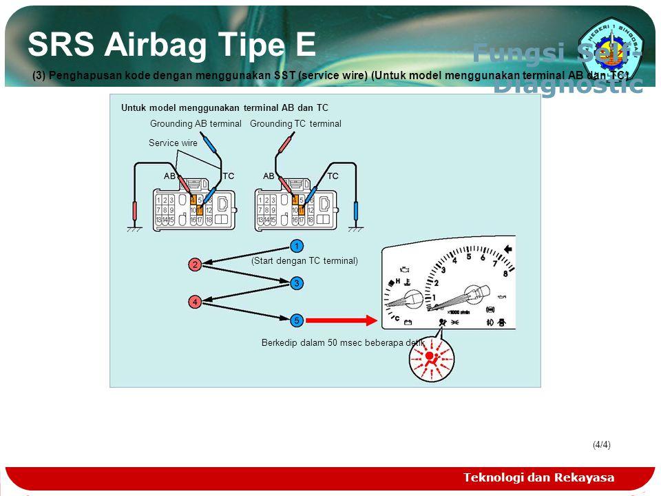 Teknologi dan Rekayasa (4/4)(4/4) SRS Airbag Tipe E Fungsi Self- Diagnostic Untuk model menggunakan terminal AB dan TC Grounding AB terminalGrounding