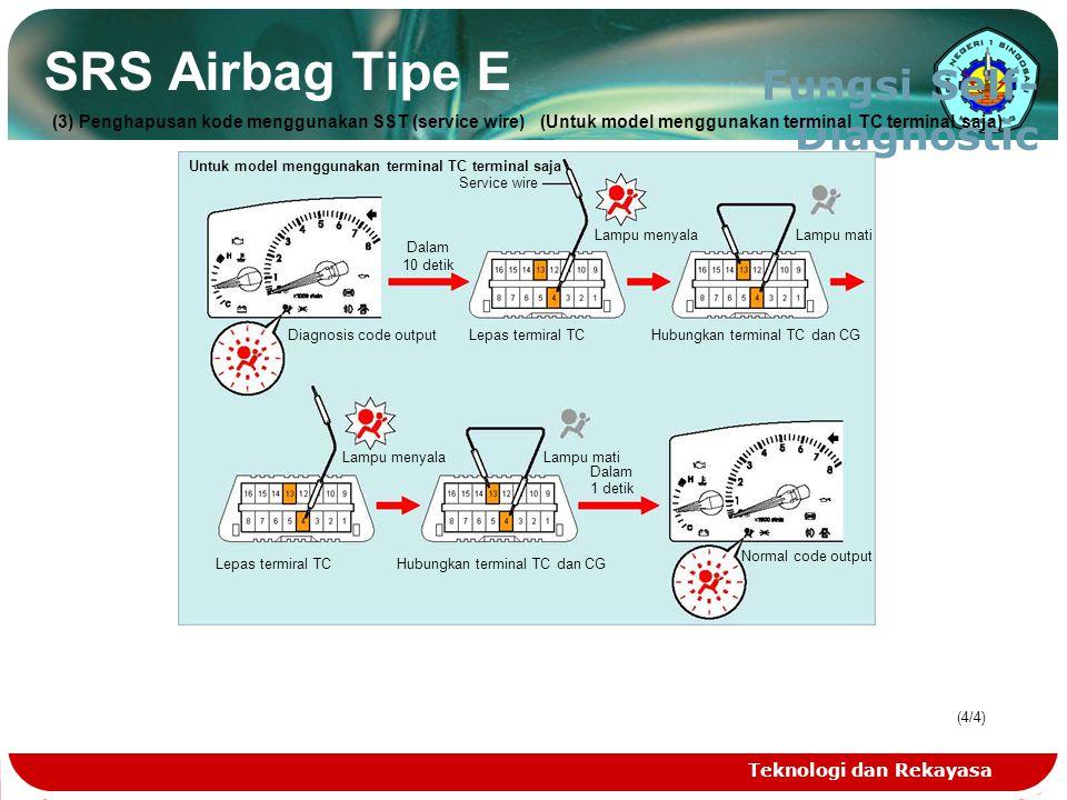 Teknologi dan Rekayasa SRS Airbag Tipe E Fungsi Self- Diagnostic Untuk model menggunakan terminal TC terminal saja Service wire Dalam 10 detik Diagnos