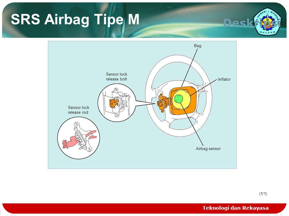 Teknologi dan Rekayasa (1/1) SRS Airbag Tipe M Deskripsi Sensor lock release rod Sensor lock release bolt Bag Inflator Airbag sensor