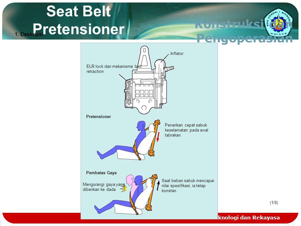 Teknologi dan Rekayasa (1/6) Seat Belt Pretensioner Konstruksi dan Pengoperasian Inflator ELR lock dan mekanisme belt retraction Pretensioner Penarika