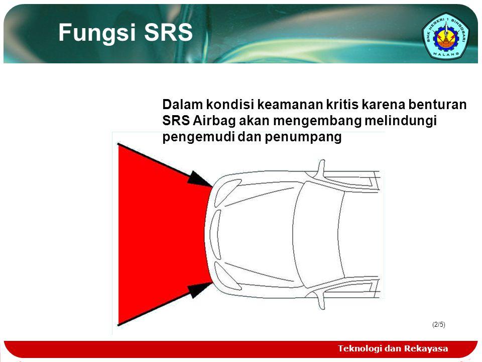 Teknologi dan Rekayasa (2/5)(2/5) Fungsi SRS Dalam kondisi keamanan kritis karena benturan SRS Airbag akan mengembang melindungi pengemudi dan penumpa