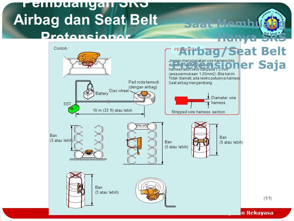Teknologi dan Rekayasa Pembuangan SRS Airbag dan Seat Belt Pretensioner (1/1) Contoh : PERINGATAN Jnagan menggunakan wire harness bila diameter luar s