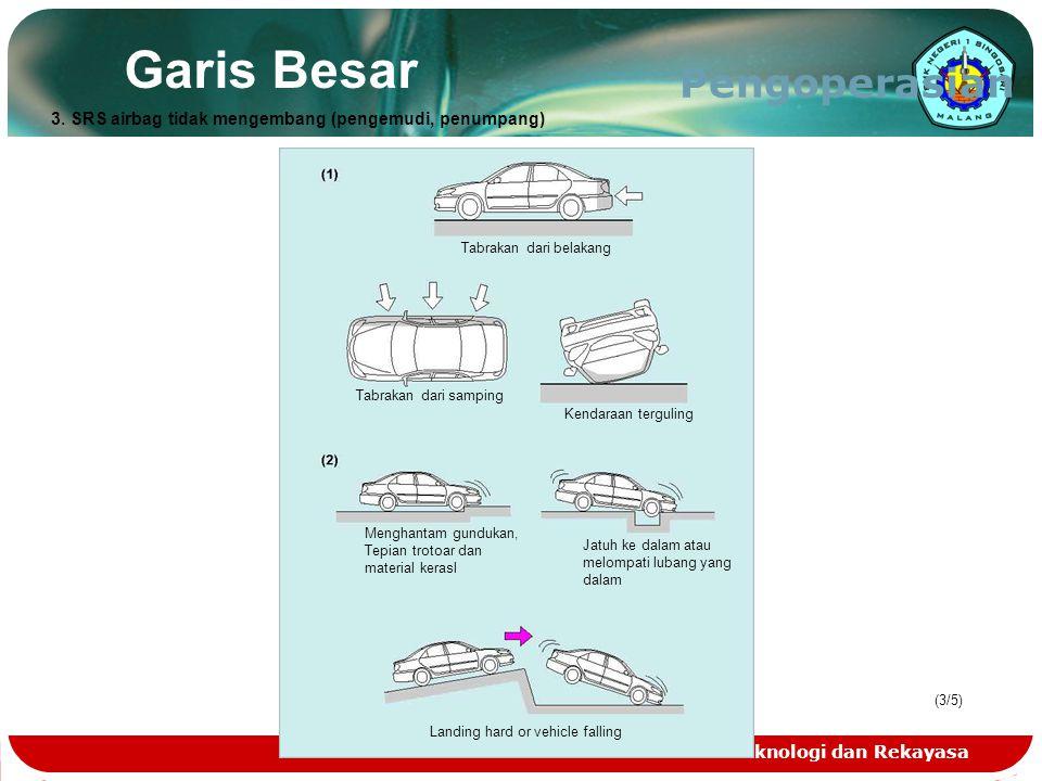 Teknologi dan Rekayasa (3/5)(3/5) Garis Besar Pengoperasian Tabrakan dari belakang Tabrakan dari samping Kendaraan terguling Menghantam gundukan, Tepi