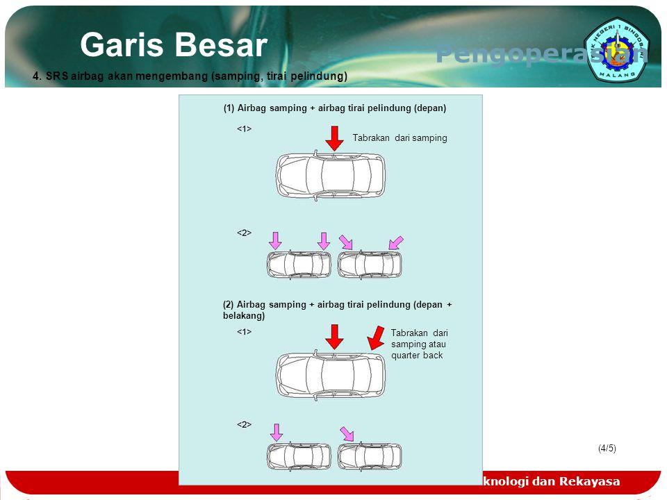 Teknologi dan Rekayasa (4/5)(4/5) Garis Besar Pengoperasian (1) Airbag samping + airbag tirai pelindung (depan) Tabrakan dari samping (2) Airbag sampi