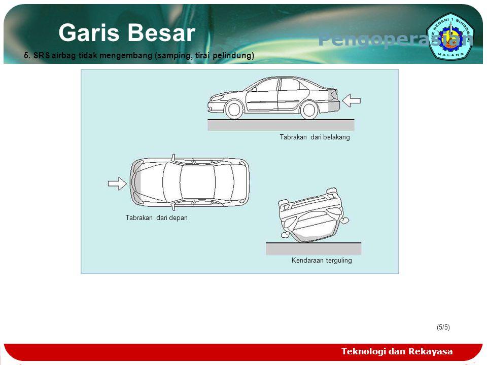 Teknologi dan Rekayasa (1/1) Garis Besar Tipe Diagram sistem Tabrakan Benturan Airbag Sensor depan Seat position airbag sensor (Pengemudi) Rakitan airbag sensor pusat (Rakitan airbag sensor) Airbag sensor samping (Airbag Sensor samping dan tirai pelindung) Switch gesper sabuk keselamatan pengemudi Airbag Sensor tirai pelindung Tabrakan Benturan Hanya tirai pelindung airbag (depan + belakang) saja Inflator (u/ pengemudi dan penumpang depan) Seat belt pretensioner (LH dan RH) Inflator (untuk samping kiri dan tirai pelindung kiri) Inflator (untuk samping kanan dan tirai pelindung kanan) Inflator (untuk tirai pelindung kiri) Inflator (untuk tirai pelindung kanan)