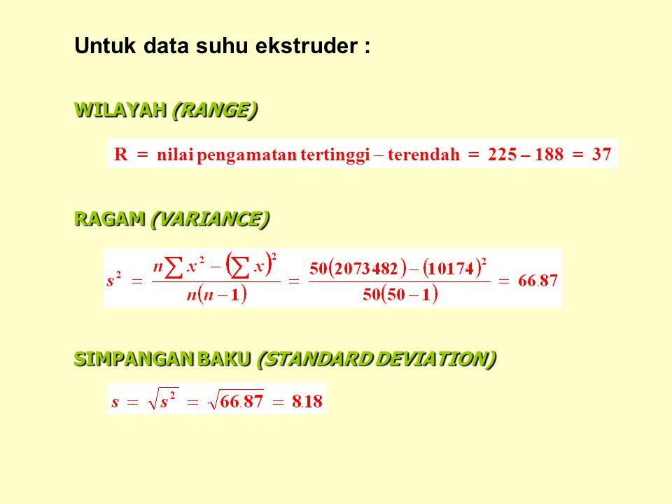 WILAYAH (RANGE) R = nilai pengamatan tertinggi  terendah = 225 – 188 = 37 Untuk data suhu ekstruder : RAGAM (VARIANCE) SIMPANGAN BAKU (STANDARD DEVIATION)