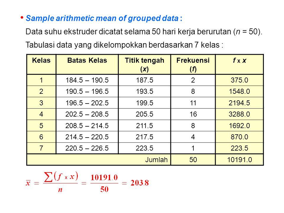 Sample arithmetic mean of grouped data : Data suhu ekstruder dicatat selama 50 hari kerja berurutan (n = 50).
