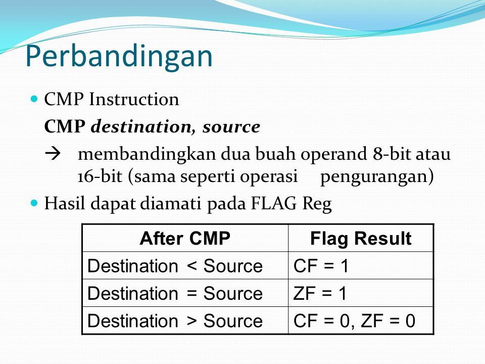 Perbandingan CMP Instruction CMP destination, source  membandingkan dua buah operand 8-bit atau 16-bit (sama seperti operasi pengurangan) Hasil dapat diamati pada FLAG Reg After CMPFlag Result Destination < SourceCF = 1 Destination = SourceZF = 1 Destination > SourceCF = 0, ZF = 0