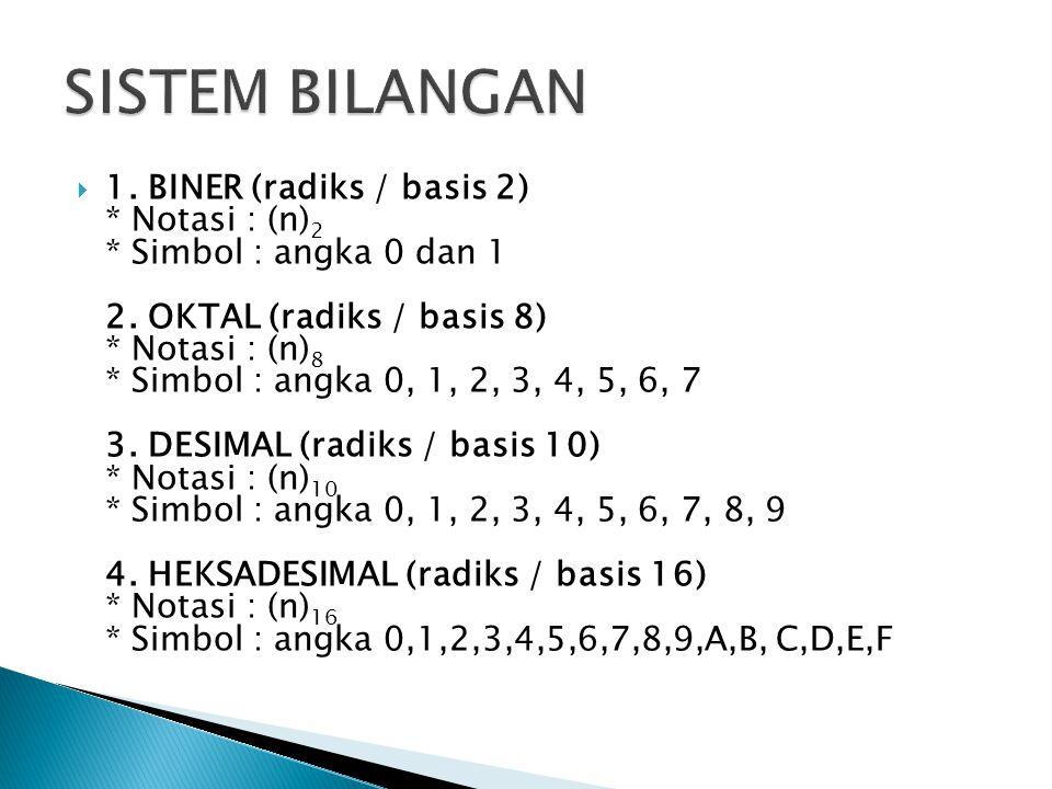  1. BINER (radiks / basis 2) * Notasi : (n) 2 * Simbol : angka 0 dan 1 2. OKTAL (radiks / basis 8) * Notasi : (n) 8 * Simbol : angka 0, 1, 2, 3, 4, 5