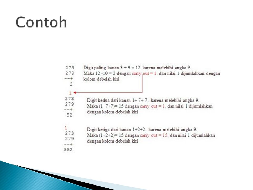  Penjumlahan biner : Penjumlahan dengan biner sama dengan penjumlahan desimal : Sistem bilangan desimal kurang serasi digunakan pada sistem digital karena sulit untuk mendesain rangkaian elektronik sedemikian rupa sehingga dapat bekerja dengan 10 level tegangan yang berbeda ( 0 – 9 ).