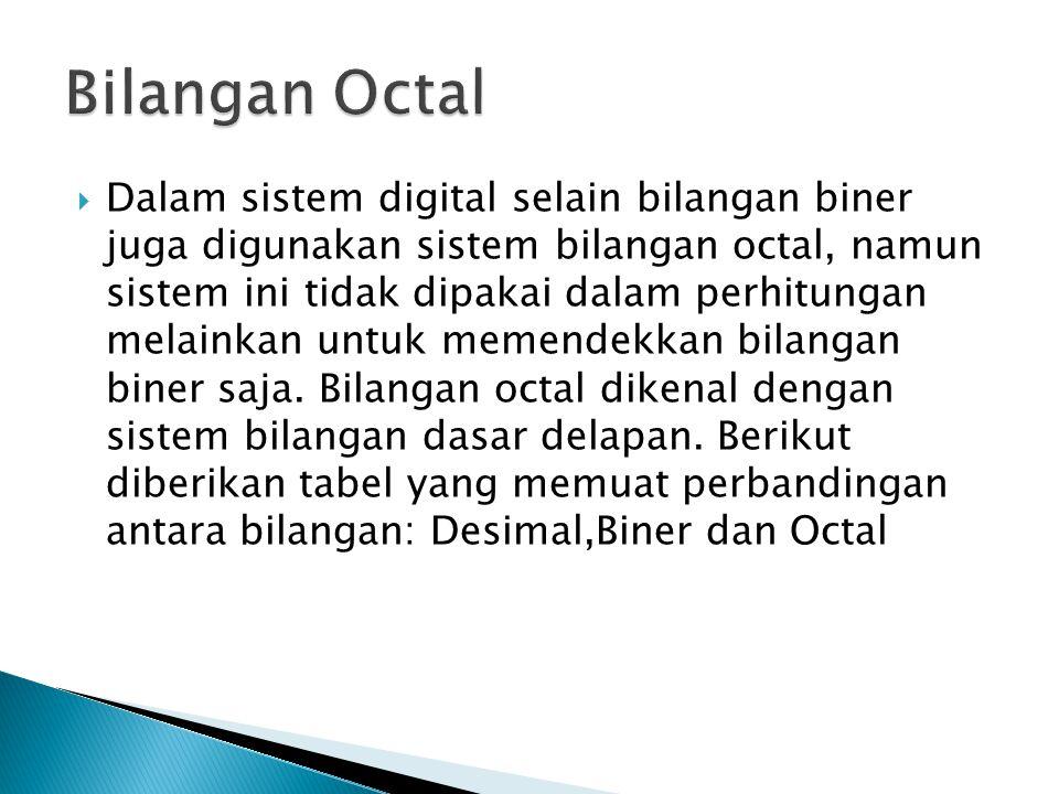  Dalam sistem digital selain bilangan biner juga digunakan sistem bilangan octal, namun sistem ini tidak dipakai dalam perhitungan melainkan untuk me