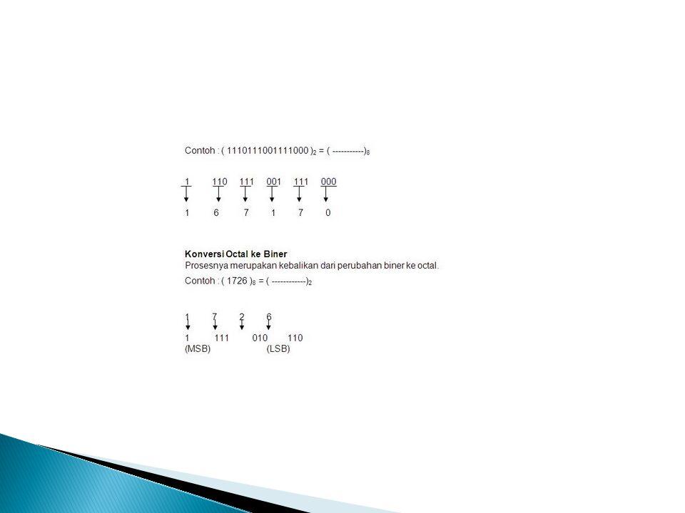 Sistem bilangan ini dikenal dengan basis enam belas.