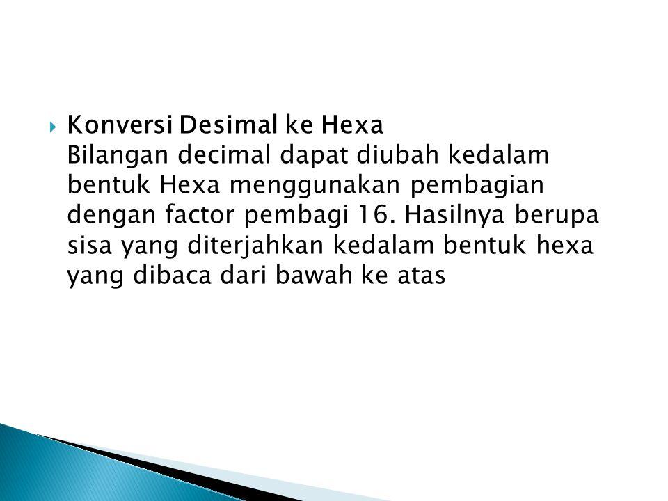 Konversi Desimal ke Hexa Bilangan decimal dapat diubah kedalam bentuk Hexa menggunakan pembagian dengan factor pembagi 16. Hasilnya berupa sisa yang