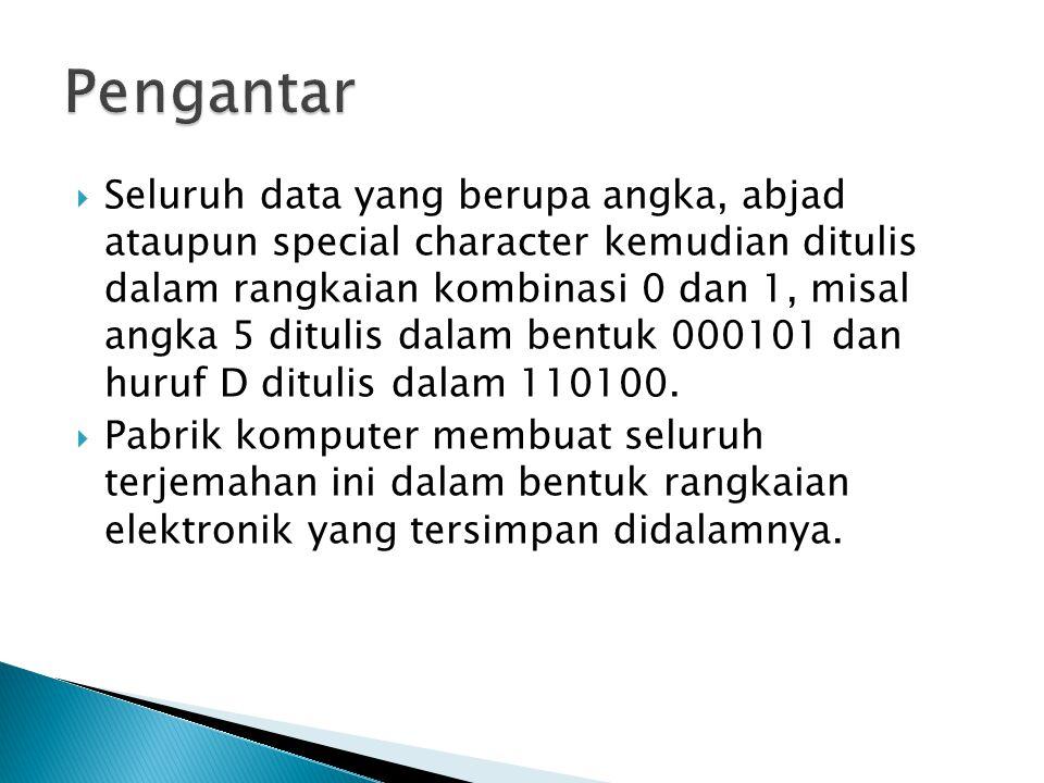  Seluruh data yang berupa angka, abjad ataupun special character kemudian ditulis dalam rangkaian kombinasi 0 dan 1, misal angka 5 ditulis dalam bent