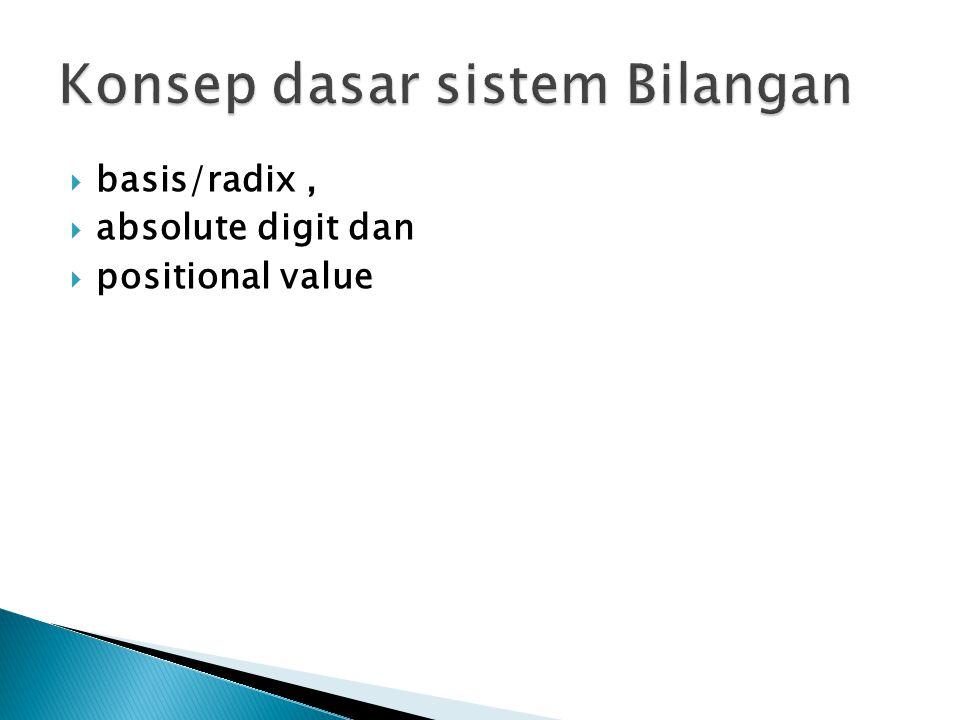  basis/radix,  absolute digit dan  positional value