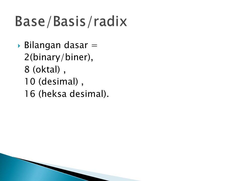  Bilangan dasar = 2(binary/biner), 8 (oktal), 10 (desimal), 16 (heksa desimal).
