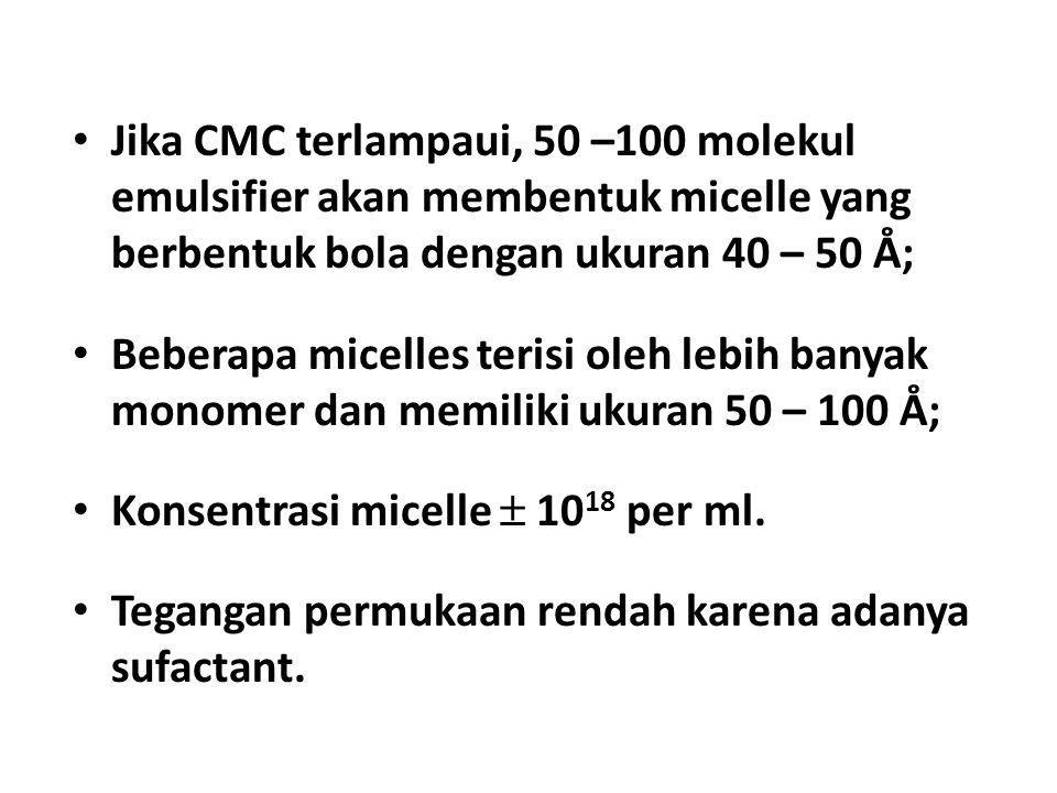 Jika CMC terlampaui, 50 –100 molekul emulsifier akan membentuk micelle yang berbentuk bola dengan ukuran 40 – 50 Å; Beberapa micelles terisi oleh lebi