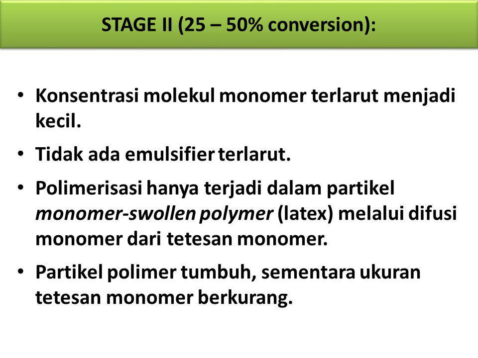 Konsentrasi molekul monomer terlarut menjadi kecil. Tidak ada emulsifier terlarut. Polimerisasi hanya terjadi dalam partikel monomer-swollen polymer (