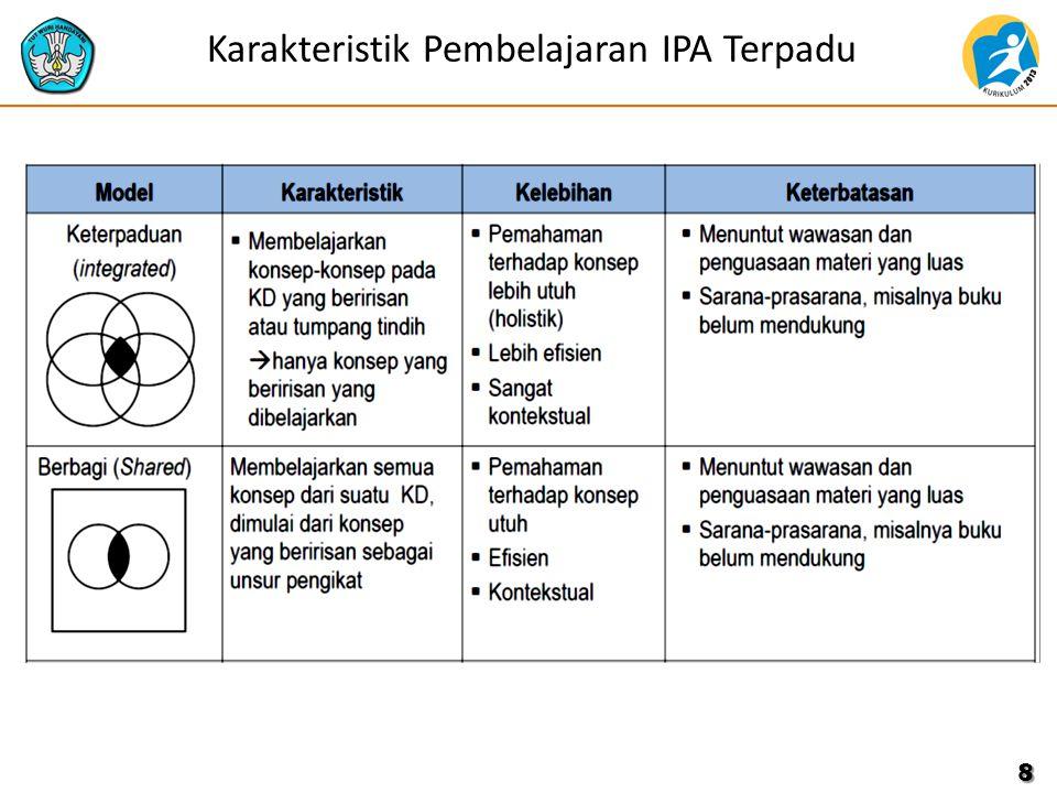 Karakteristik Pembelajaran IPA Terpadu 8
