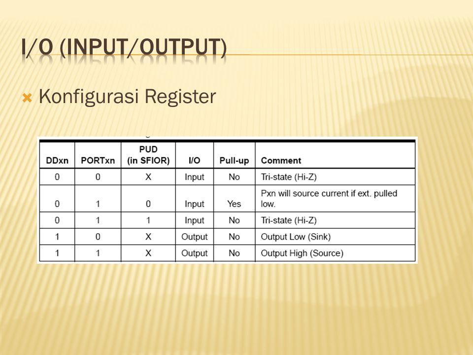  Konfigurasi Register
