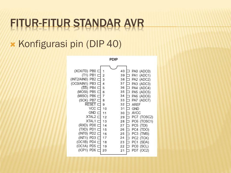  Konfigurasi pin (DIP 40)