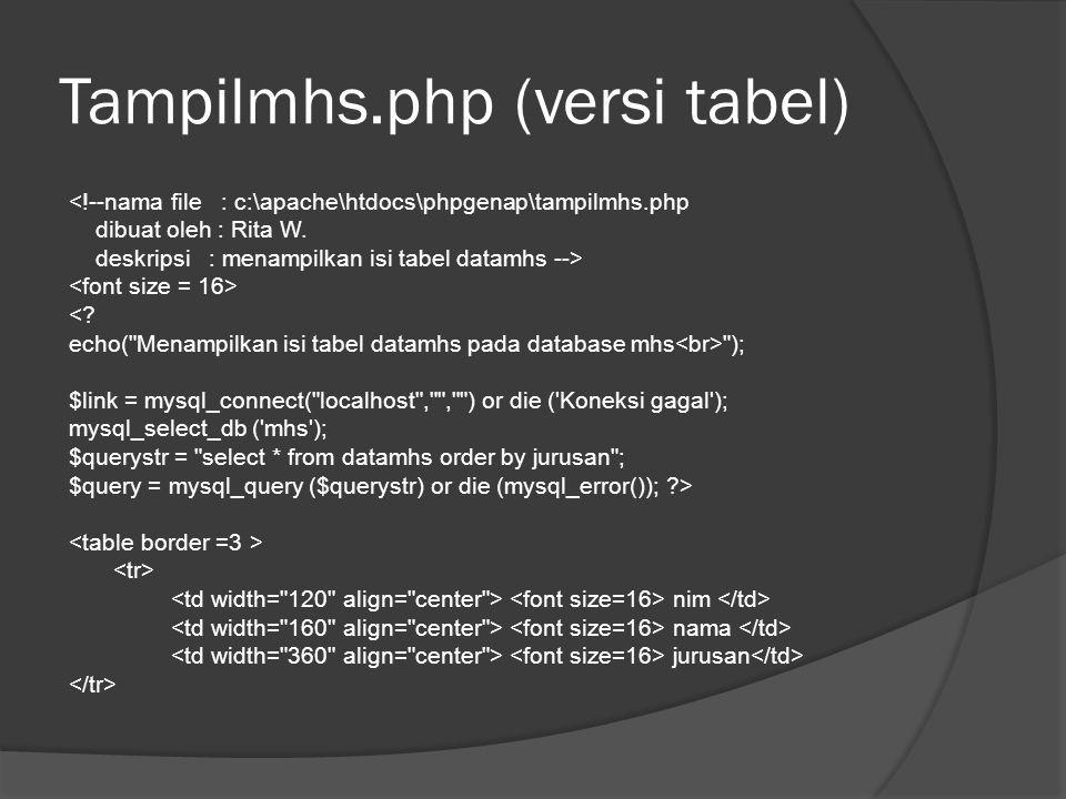 Tampilmhs.php <!--nama file : d:\phpgenap\tampilmhs dibuat oleh : Rita W. deskripsi : menampilkan isi tabel datamhs --> <? Include ('conector.php');co