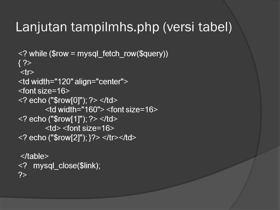 Tampilmhs.php (versi tabel) <!--nama file : c:\apache\htdocs\phpgenap\tampilmhs.php dibuat oleh : Rita W. deskripsi : menampilkan isi tabel datamhs --