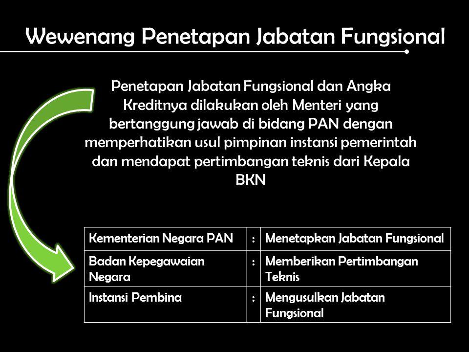 Wewenang Penetapan Jabatan Fungsional Penetapan Jabatan Fungsional dan Angka Kreditnya dilakukan oleh Menteri yang bertanggung jawab di bidang PAN den