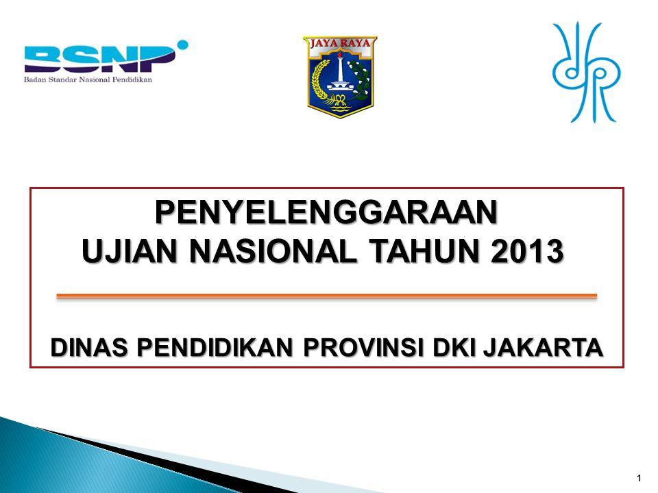 PERATURAN MENTERI PENDIDIKAN DAN KEBUDAYAAN REPUBLIK INDONESIA NOMOR 3 TAHUN 2013 TENTANG KRITERIA KELULUSAN PESERTA DIDIK DARI SATUAN PENDIDIKAN DAN PENYELENGGARAAN UJIAN SEKOLAH/MADRASAH/PENDIDIKAN KESETARAAN TANGGAL, 16 JANUARI 2013 PERATURAN BADAN STANDAR NASIONAL PENDIDIKAN NOMOR: 0020/P/BSNP/I/2013 TENTANG PROSEDUR OPERASI STANDAR PENYELENGGARAAN UJIAN NASIONAL, SMP/MTs, SMPLB, SMA/MA, SMALB, SMK, SERTA PENDIDIKAN KESETARAAN PROGRAM PAKET A/ULA, PROGRAM PAKET B/WUSTHA, PROGRAM PAKET C, DAN PROGRAM PAKET C KEJURUAN TAHUN PELAJARAN 2012/2013 PERATURAN BADAN STANDAR NASIONAL PENDIDIKAN NOMOR: 0021/P/BSNP/I/2013 TENTANG PROSEDUR OPERASI STANDAR UJIAN NASIONAL SD/MI, DAN SDLB TAHUN PELAJARAN 2012/2013 1.