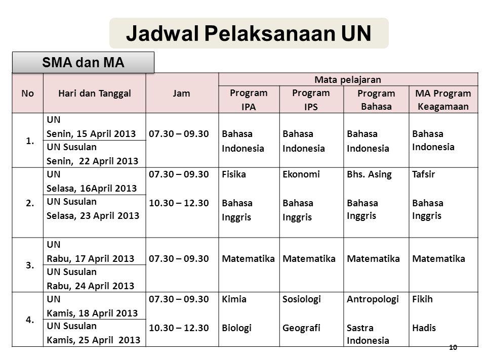 10 Jadwal Pelaksanaan UN NoHari dan TanggalJam Mata pelajaran Program IPA Program IPS Program Bahasa MA Program Keagamaan 1.