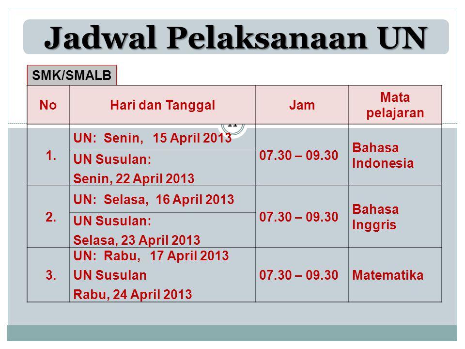11 Jadwal Pelaksanaan UN SMK/SMALB NoHari dan TanggalJam Mata pelajaran 1.
