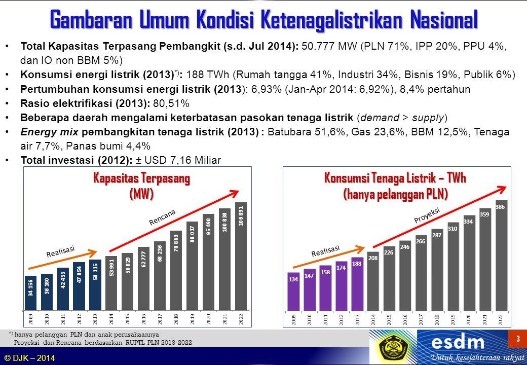 © DJK – 2014 3 3 Gambaran Umum Kondisi Ketenagalistrikan Nasional Total Kapasitas Terpasang Pembangkit (s.d. Jul 2014): 50.777 MW (PLN 71%, IPP 20%, P