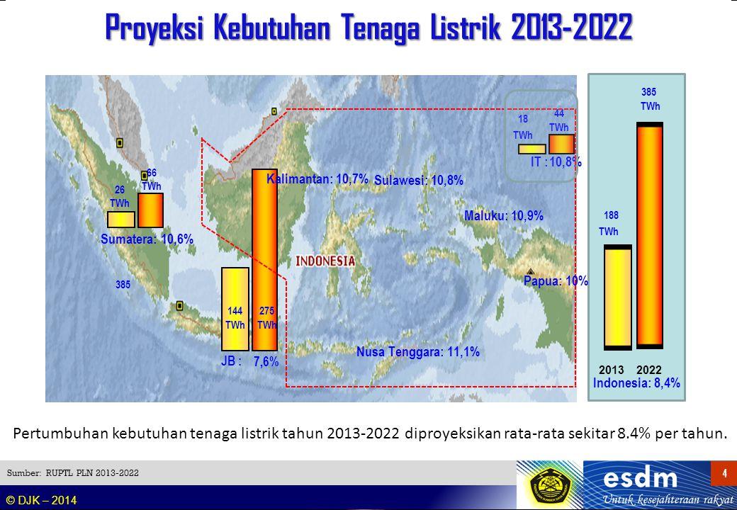 © DJK – 2014 4 4 Proyeksi Kebutuhan Tenaga Listrik 2013-2022 Pertumbuhan kebutuhan tenaga listrik tahun 2013-2022 diproyeksikan rata-rata sekitar 8.4%