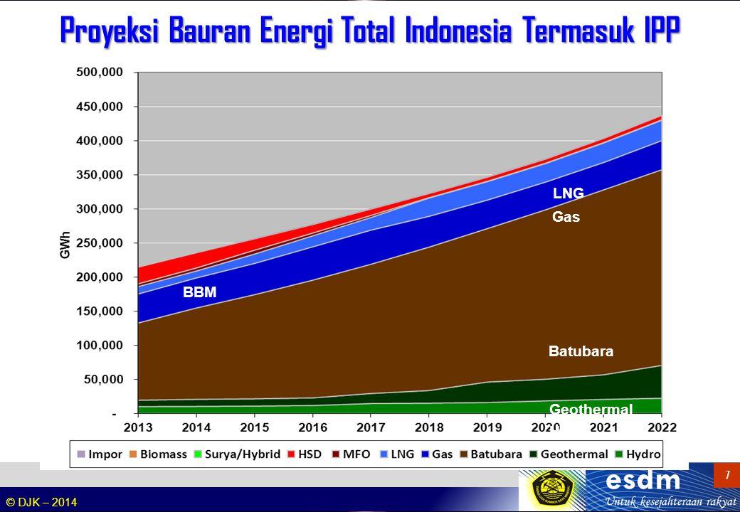 © DJK – 2014 7 7 Proyeksi Bauran Energi Total Indonesia Termasuk IPP Hydro Geothermal Batubara Gas LNG BBM