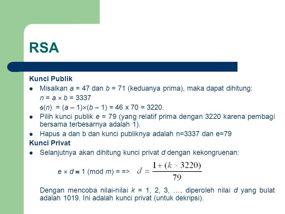 RSA Kunci Publik Misalkan a = 47 dan b = 71 (keduanya prima), maka dapat dihitung: n = a  b = 3337  (n) = (a – 1)  (b – 1) = 46 x 70 = 3220. Pilih