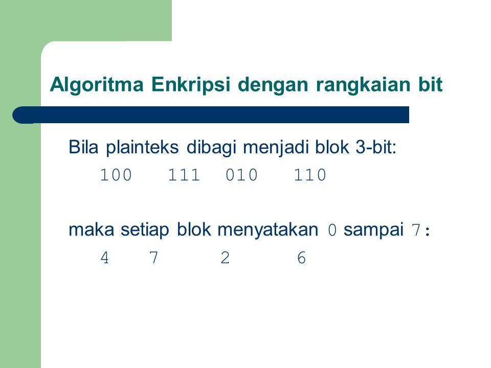 Algoritma Enkripsi dengan rangkaian bit Bila plainteks dibagi menjadi blok 3-bit: 100 111 010 110 maka setiap blok menyatakan 0 sampai 7: 4 7 26