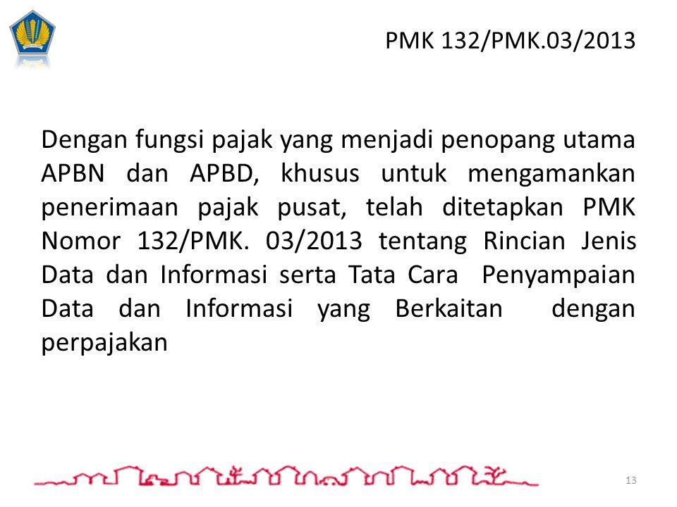 Dengan fungsi pajak yang menjadi penopang utama APBN dan APBD, khusus untuk mengamankan penerimaan pajak pusat, telah ditetapkan PMK Nomor 132/PMK. 03