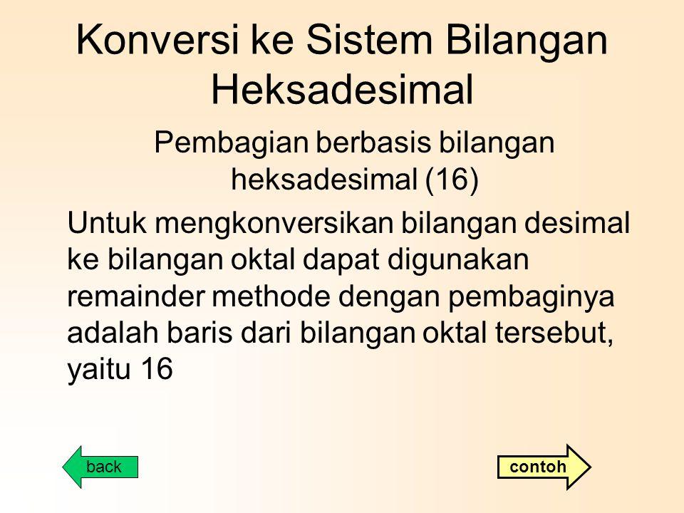 Konversi ke Sistem Bilangan Heksadesimal Pembagian berbasis bilangan heksadesimal (16) Untuk mengkonversikan bilangan desimal ke bilangan oktal dapat digunakan remainder methode dengan pembaginya adalah baris dari bilangan oktal tersebut, yaitu 16 back contoh