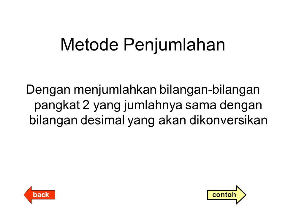 Metode Penjumlahan Dengan menjumlahkan bilangan-bilangan pangkat 2 yang jumlahnya sama dengan bilangan desimal yang akan dikonversikan back contoh