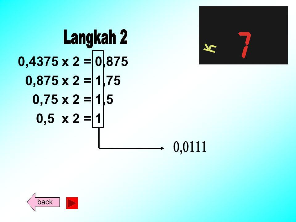 0,4375 x 2 = 0,875 0,875 x 2 = 1,75 0,75 x 2 = 1,5 0,5 x 2 = 1