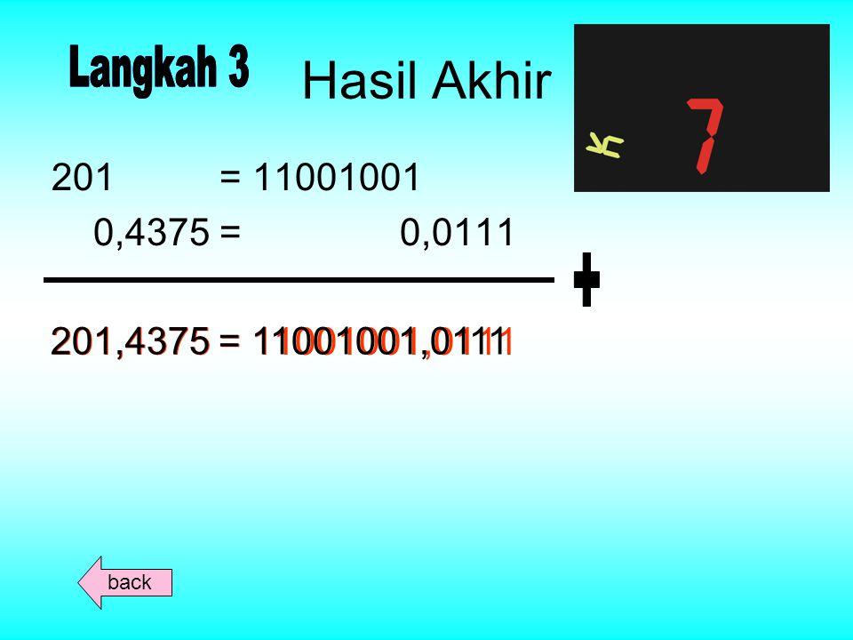Hasil Akhir 201 = 11001001 0,4375 = 0,0111 201,4375 = 11001001,0111 201,4375 = 11001001,0111
