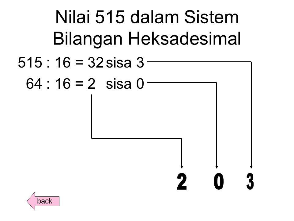 Nilai 515 dalam Sistem Bilangan Heksadesimal 515 : 16 = 32sisa 3 64 : 16 = 2sisa 0 back