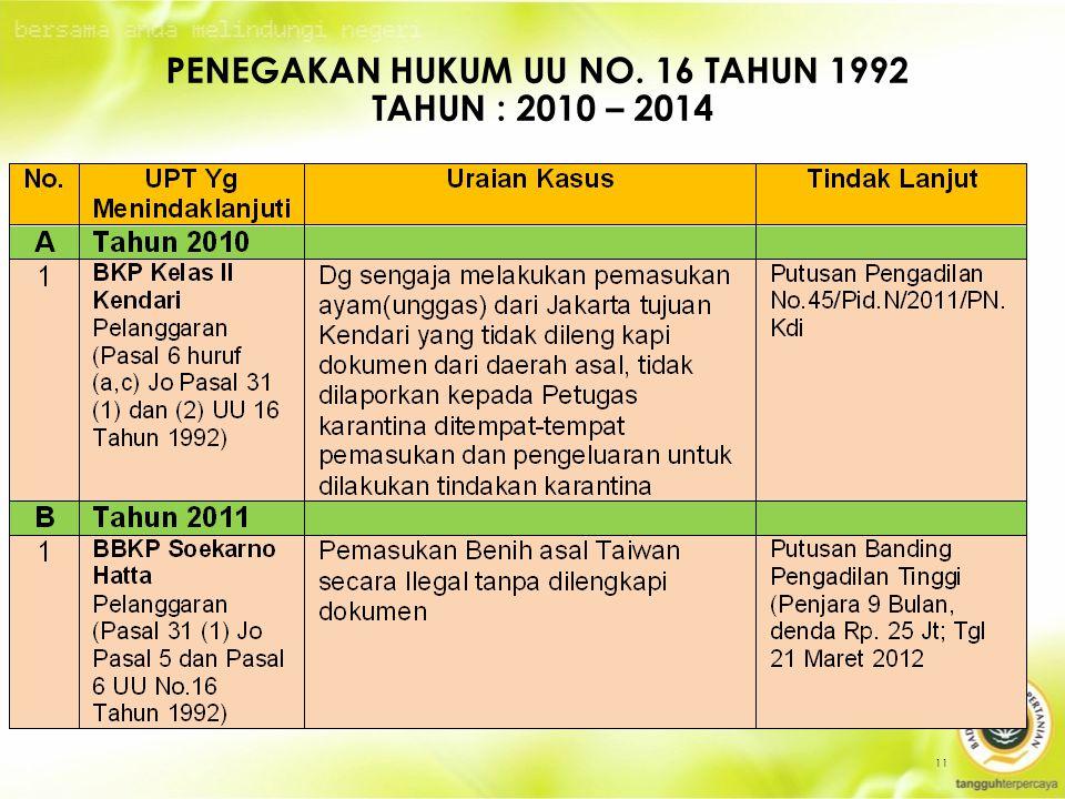 PENEGAKAN HUKUM UU NO. 16 TAHUN 1992 TAHUN : 2010 – 2014 11